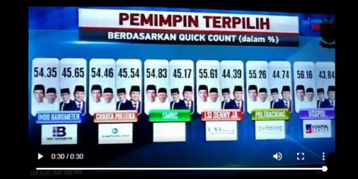 12 Lembaga Survei Sudah Buka-Bukaan, Kapan Kubu Prabowo-Sandi?