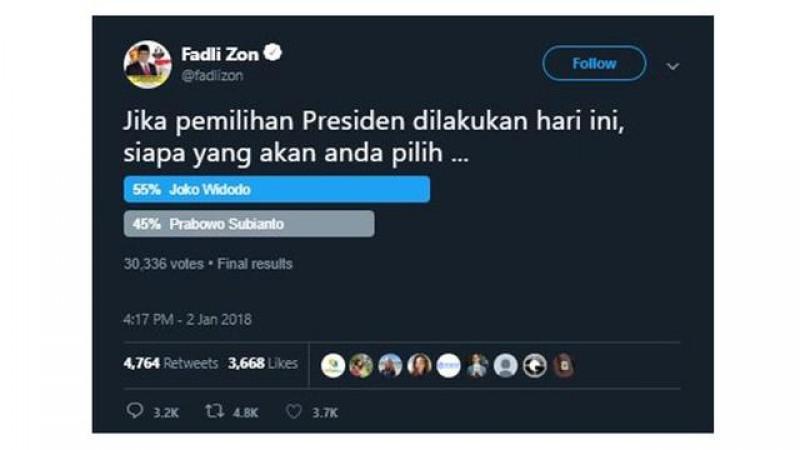 Penghitungan KPU 2019 Mirip dengan Poling Twitter Fadli Zon